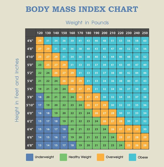 Body mass Index_Blog_11/1