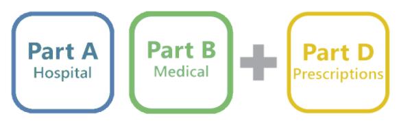 option 1 for medicare.png