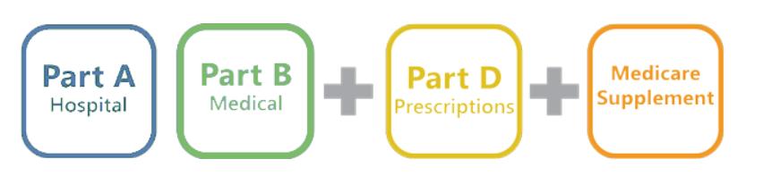 option 2 for medicare.png