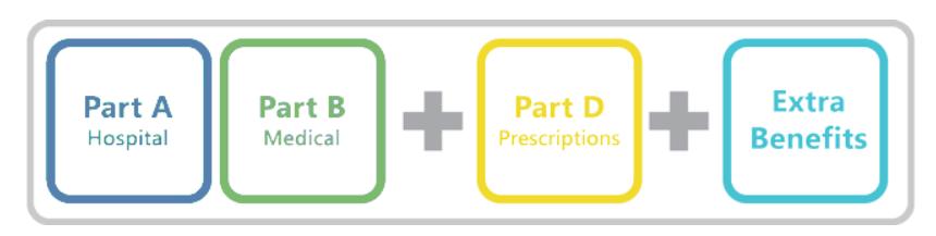 option 3 for medicare.png